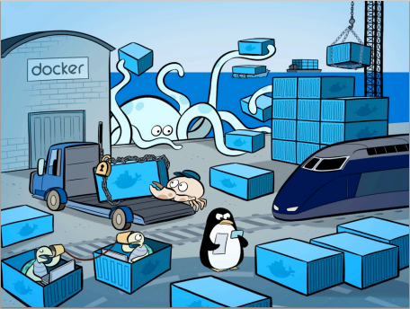 Docker là gì?