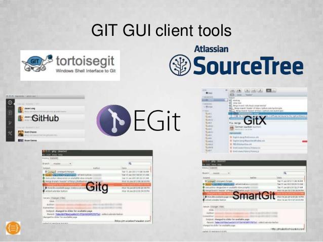 Sử dụng phần mềm GUI nào để quản lý Git?