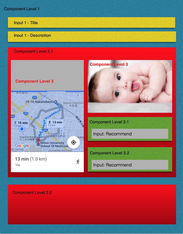 Sử dụng context để giao tiếp giữa component cha – con trong ReactJs