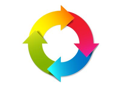 Vòng đời của Component trong ReactJs với ES6