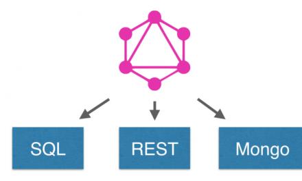 Hướng dẫn tạo Graphql Server một cách dễ dàng – Phần 1