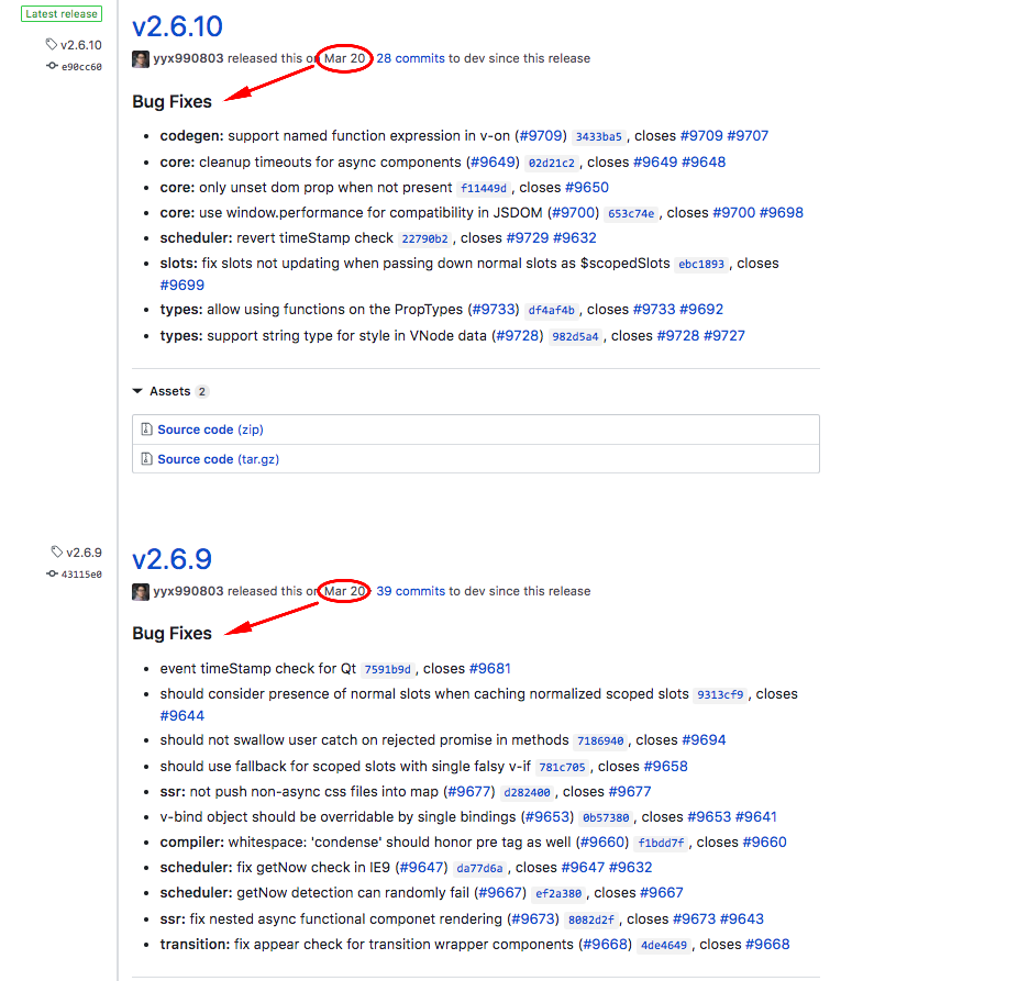 Vue.js Releases